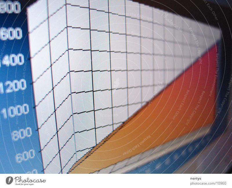 Work and employment Business Technology Illustration Gastronomy Progress Stock market Diagram Joist Graph Statistics Electrical equipment