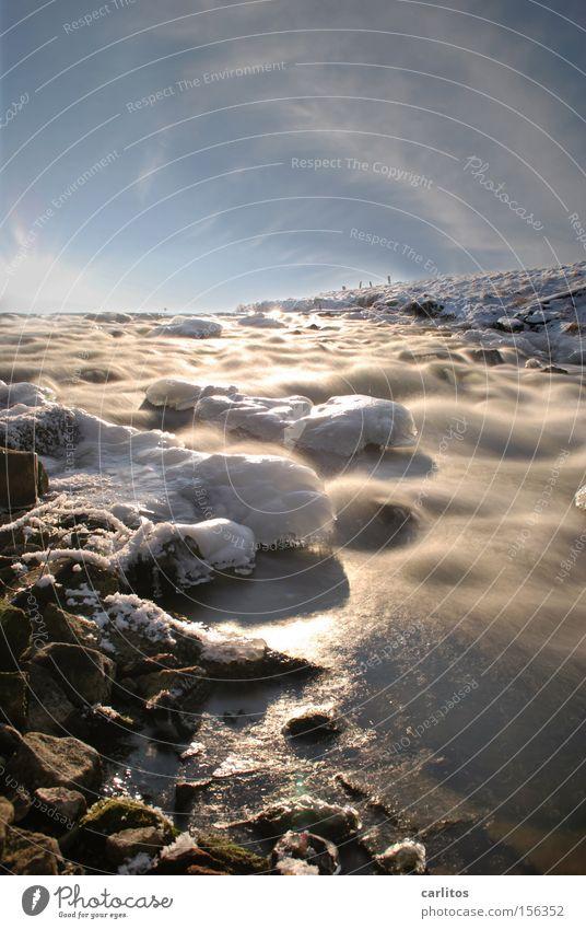 Winter Ice River Frozen Brook Waterfall Flow Dazzle Current Mountain torrent Rapid