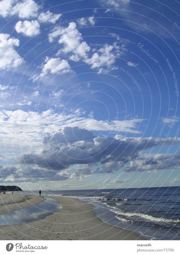 Water Sky Ocean Beach Clouds Sand Europe Baltic Sea