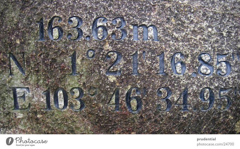 Mountain Stone Level Inscription Degree of latitude Longitude
