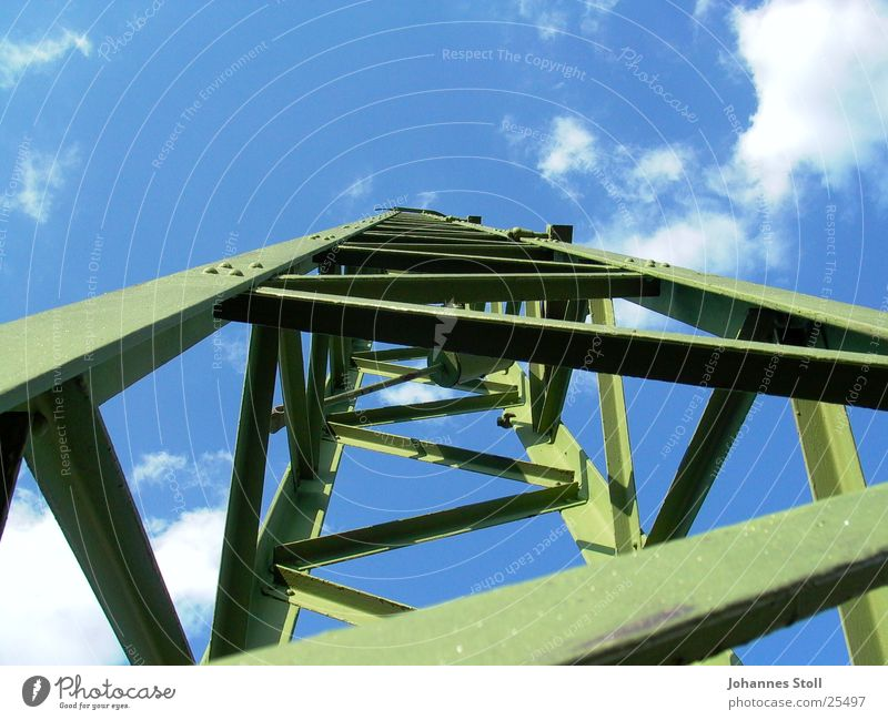 Railroad Perspective Electricity Technology Electrical equipment