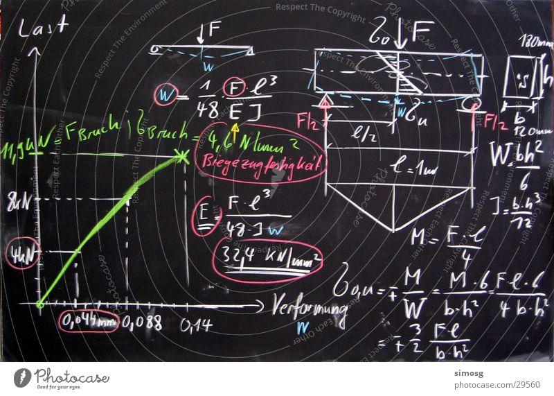 Mathematics Graph Physics Concrete Electricity Science & Research Laboratory Bend Diagram Formula