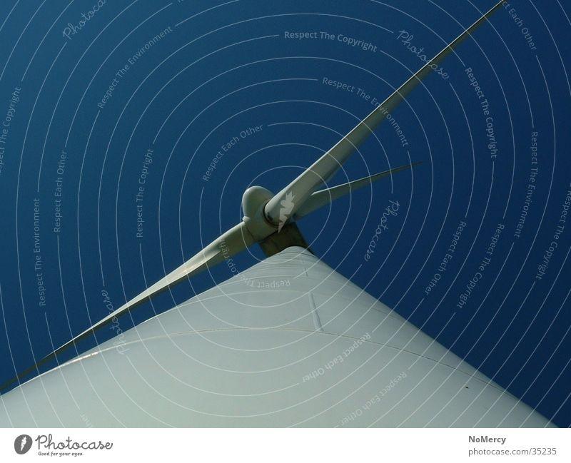 Wind Wind energy plant