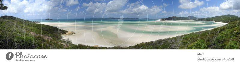 Ocean Beach Large Australia Panorama (Format)