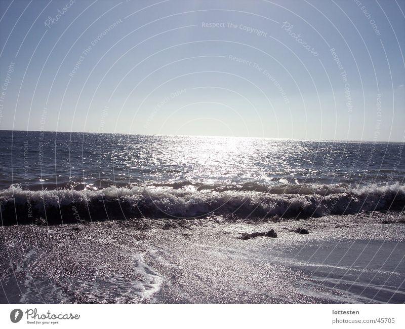 gomera Beach Waves Sunset