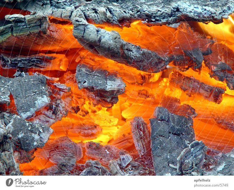 Warmth Blaze Physics Hot Things Embers