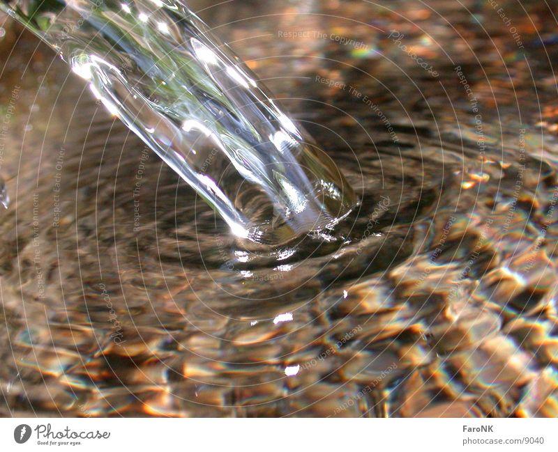 H2O Light Water Sun reflection